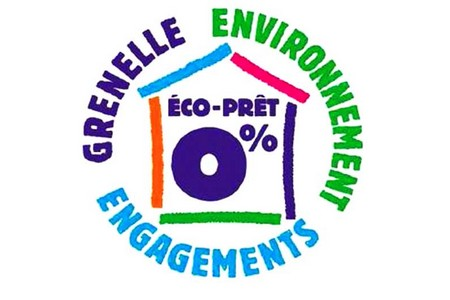 Eco pr t ou eco ptz 0 frenchimmo - Pret eco ptz ...