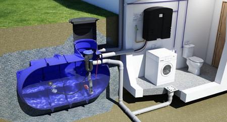 la r cup ration de l 39 eau de pluie cologie conomie. Black Bedroom Furniture Sets. Home Design Ideas